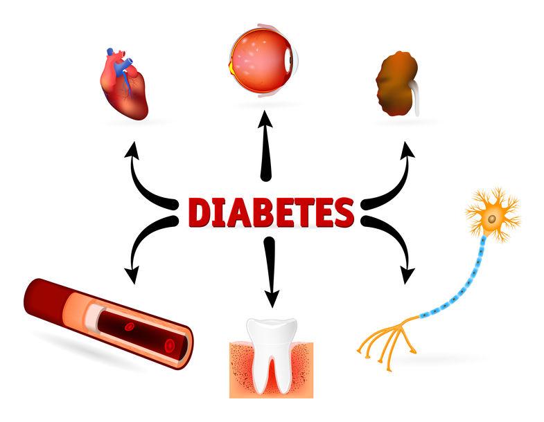 慢性的な睡眠不足が高血圧や糖尿病の原因に?2